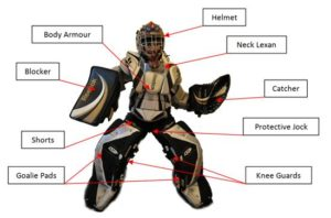 Goalie_Equipment1_medium
